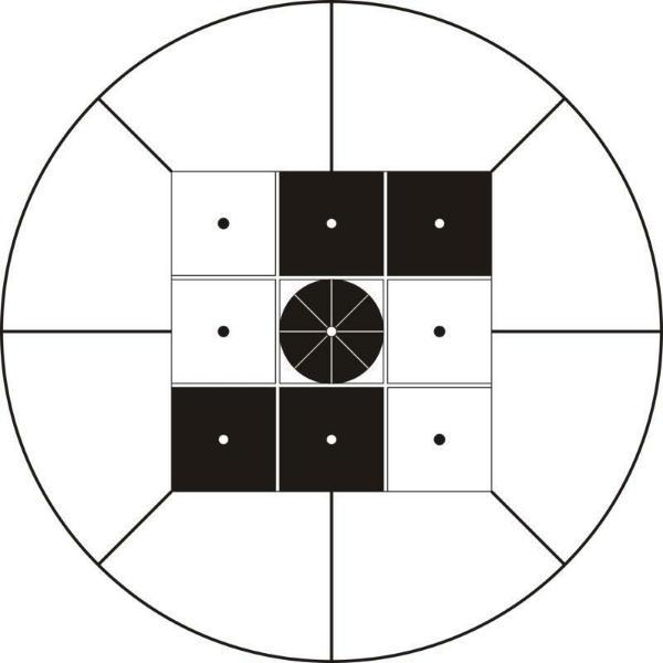 九宫速算法