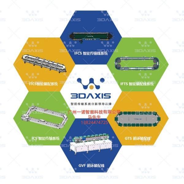 广州一诺智能科技有限公司